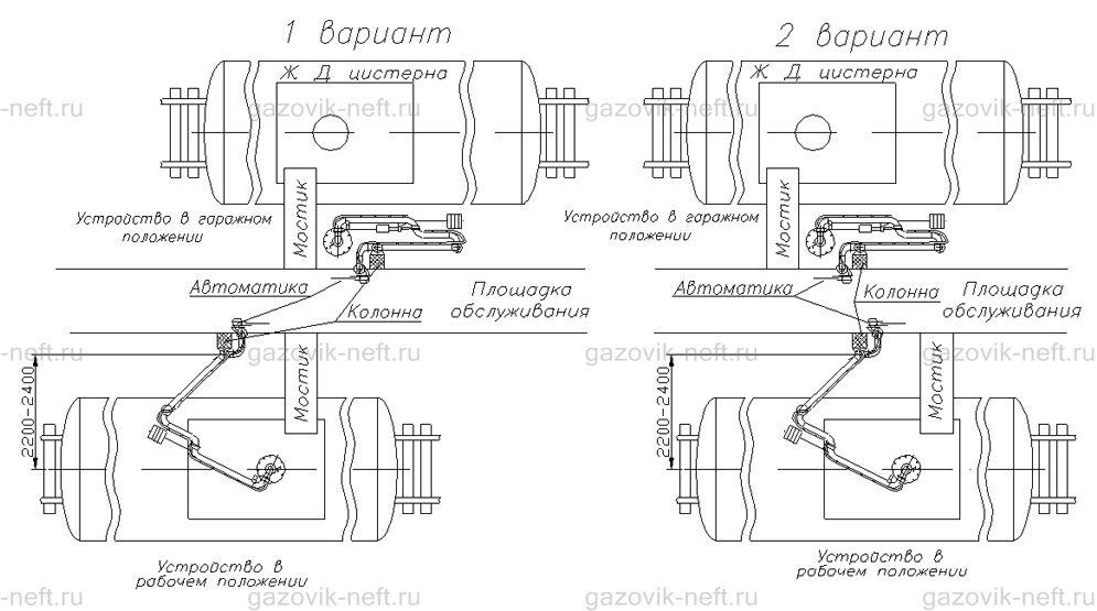 Схема расположения устройства